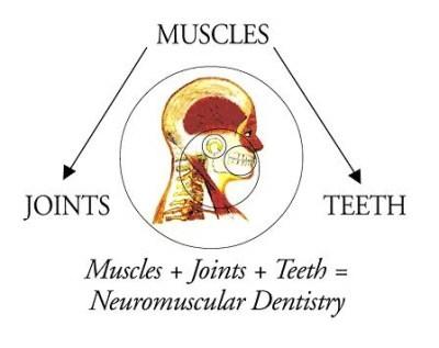 tmj-neuromuscular-dentistry